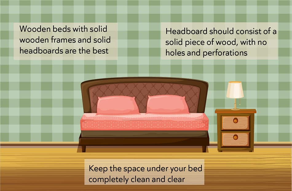Feng Shui The Bed