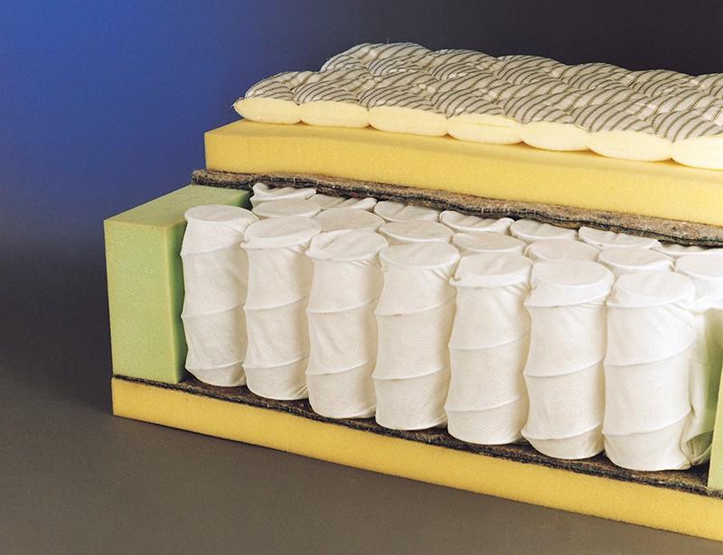 coil spring mattress