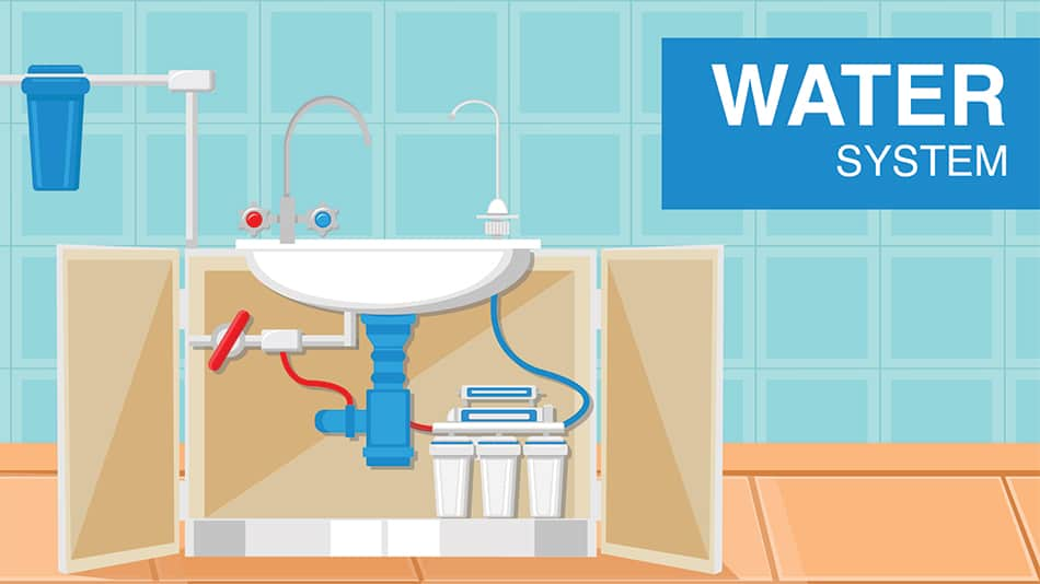 Cold and Hot Water Supply Pipes