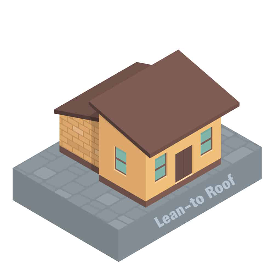 What is a Skillion Roof?