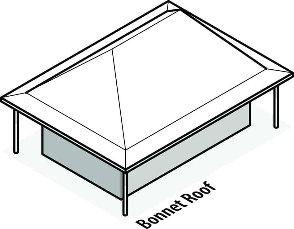 Building a Bonnet Roof