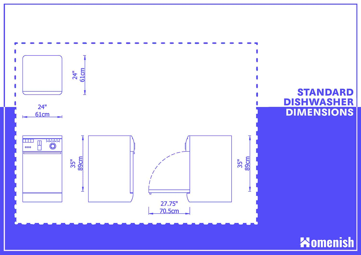 Dishwasher Dimensions A Ultimate