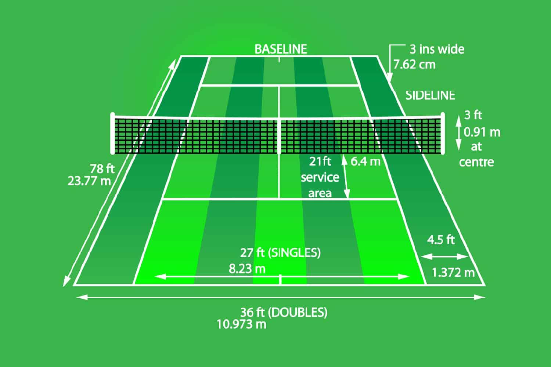 Tennis Court Dimensions